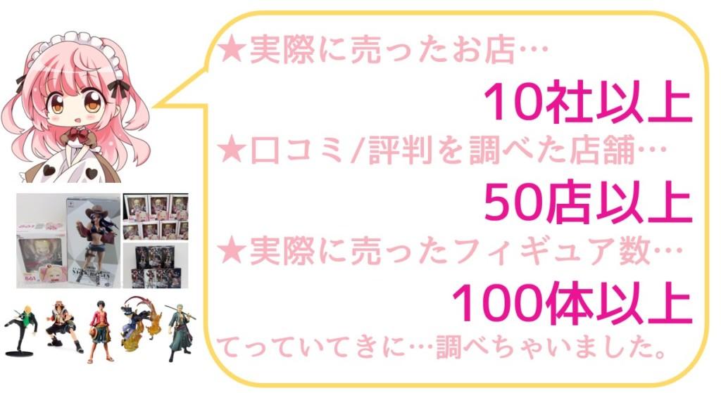 実際に売った店10社以上、口コミ評判調査50店以上、実際に売ったフィギュア100体以上